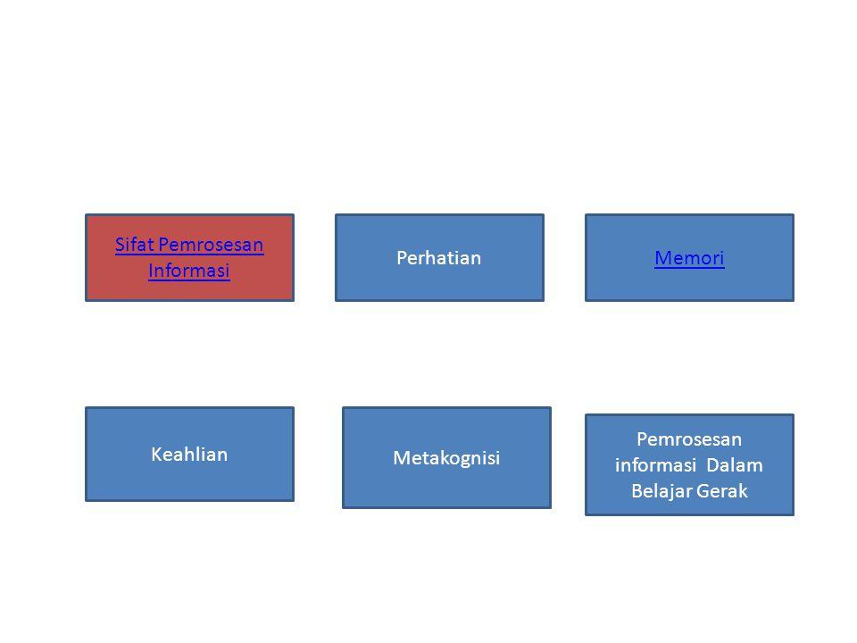 Sifat Pemrosesan Informasi Perhatian Keahlian Memori Metakognisi Pemrosesan informasi Dalam Belajar Gerak