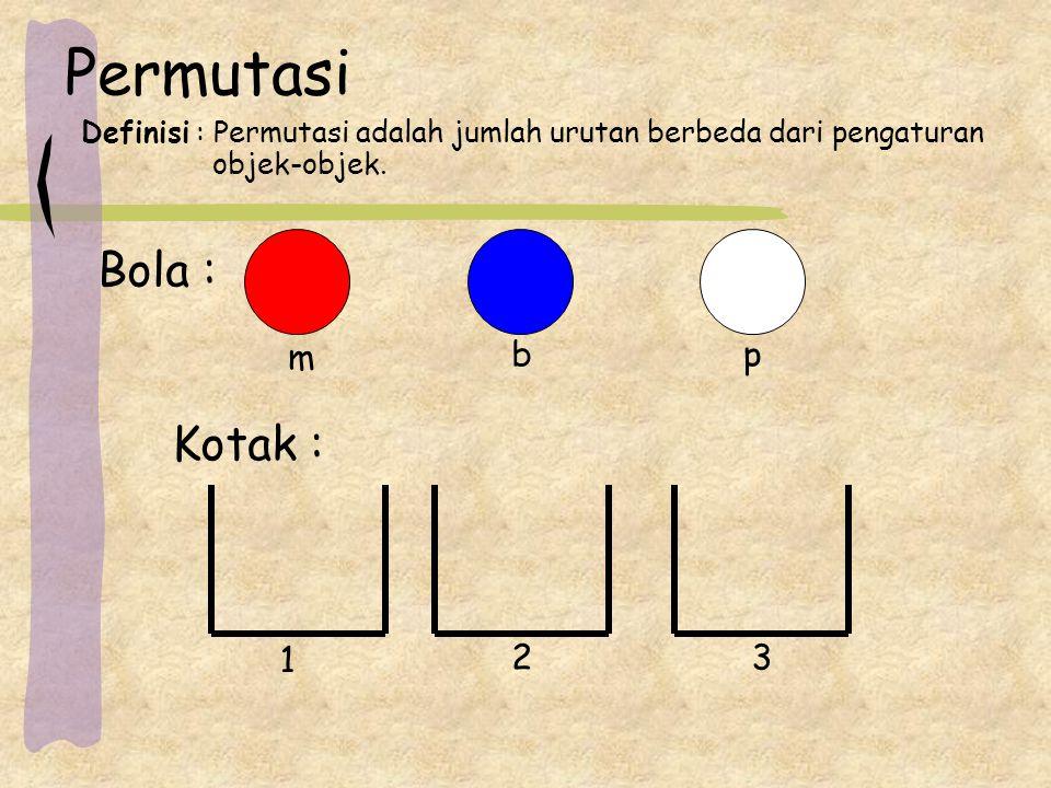 Bola : m bp Permutasi Kotak : 1 23 Definisi : Permutasi adalah jumlah urutan berbeda dari pengaturan objek-objek.
