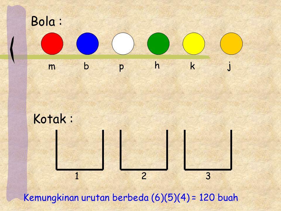 Bola : Kotak : mbp h k j 132 Kemungkinan urutan berbeda (6)(5)(4) = 120 buah