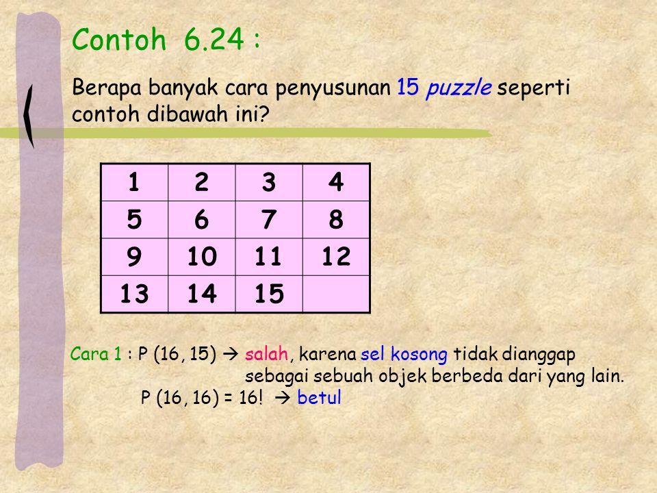 Contoh 6.24 : Berapa banyak cara penyusunan 15 puzzle seperti contoh dibawah ini? 1234 5678 9101112 131415 Cara 1 : P (16, 15)  salah, karena sel kos