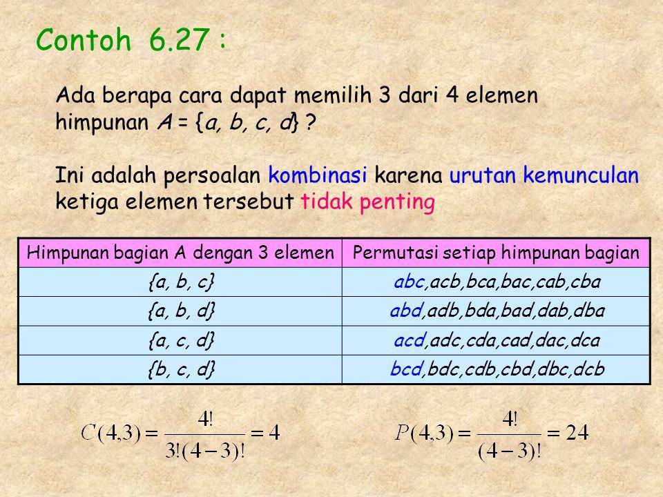 Contoh 6.27 : Ada berapa cara dapat memilih 3 dari 4 elemen himpunan A = {a, b, c, d} ? Ini adalah persoalan kombinasi karena urutan kemunculan ketiga