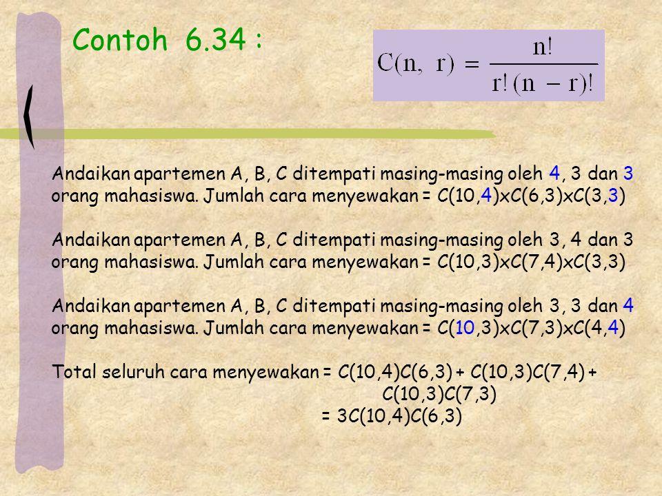 Contoh 6.34 : Andaikan apartemen A, B, C ditempati masing-masing oleh 4, 3 dan 3 orang mahasiswa. Jumlah cara menyewakan = C(10,4)xC(6,3)xC(3,3) Andai