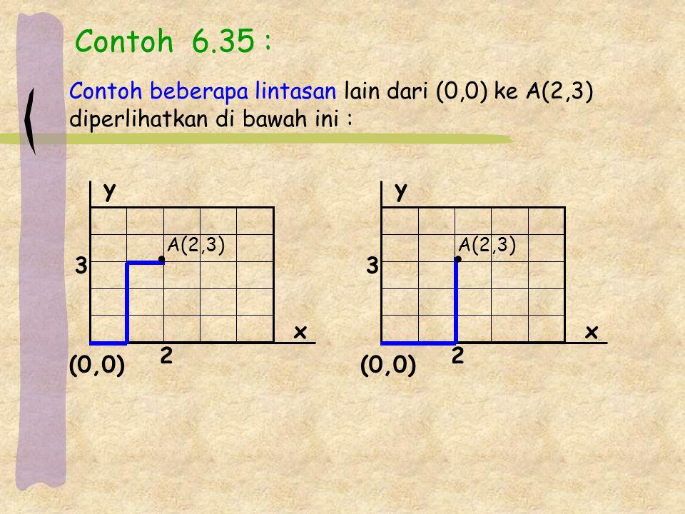 Contoh 6.35 : y x (0,0) 2 3 y x 2 3 Contoh beberapa lintasan lain dari (0,0) ke A(2,3) diperlihatkan di bawah ini : A(2,3)