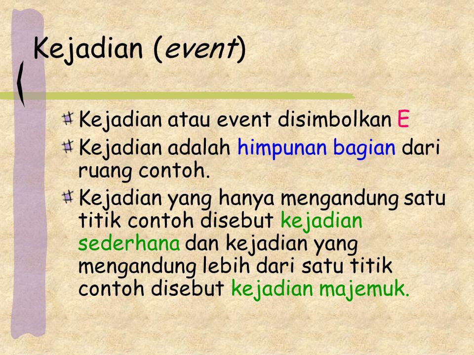 Kejadian (event) Kejadian atau event disimbolkan E Kejadian adalah himpunan bagian dari ruang contoh. Kejadian yang hanya mengandung satu titik contoh