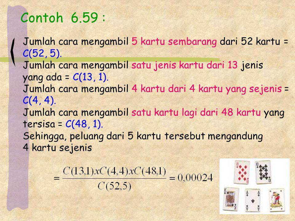 Contoh 6.59 : Jumlah cara mengambil 5 kartu sembarang dari 52 kartu = C(52, 5). Jumlah cara mengambil satu jenis kartu dari 13 jenis yang ada = C(13,
