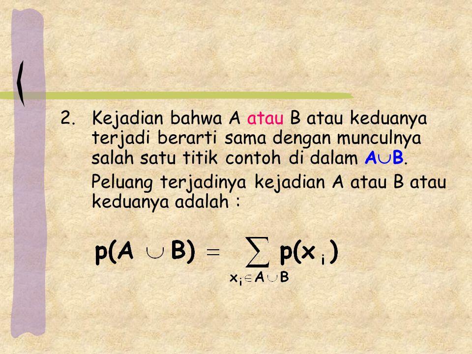 2.Kejadian bahwa A atau B atau keduanya terjadi berarti sama dengan munculnya salah satu titik contoh di dalam A  B. Peluang terjadinya kejadian A at