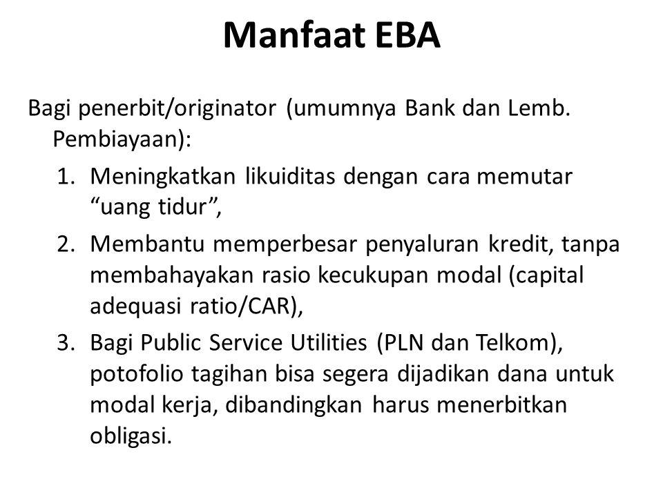 Manfaat EBA Bagi penerbit/originator (umumnya Bank dan Lemb.