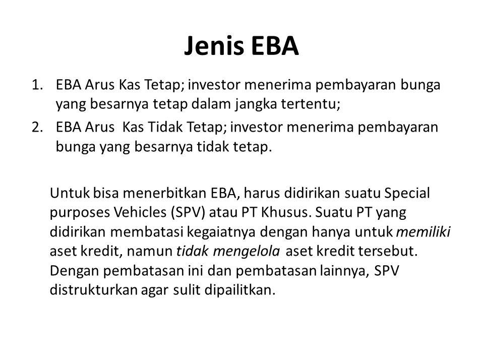 Jenis EBA 1.EBA Arus Kas Tetap; investor menerima pembayaran bunga yang besarnya tetap dalam jangka tertentu; 2.EBA Arus Kas Tidak Tetap; investor menerima pembayaran bunga yang besarnya tidak tetap.