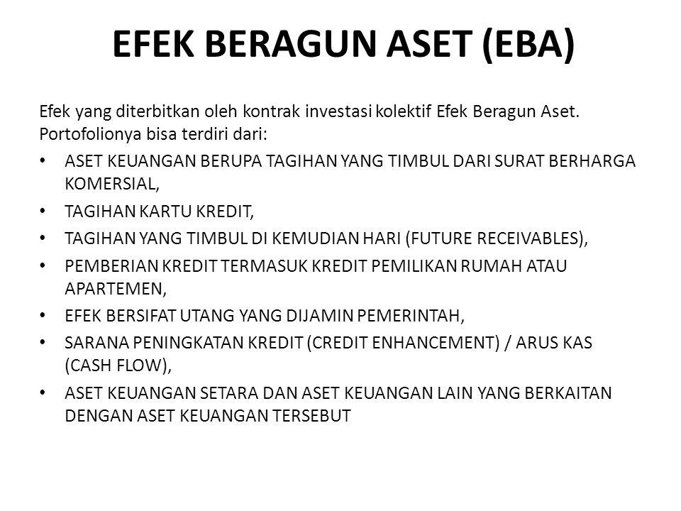 EFEK BERAGUN ASET (EBA) Efek yang diterbitkan oleh kontrak investasi kolektif Efek Beragun Aset.