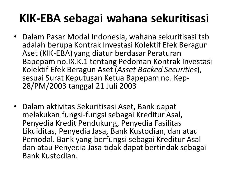 KIK-EBA sebagai wahana sekuritisasi Dalam Pasar Modal Indonesia, wahana sekuritisasi tsb adalah berupa Kontrak Investasi Kolektif Efek Beragun Aset (KIK-EBA) yang diatur berdasar Peraturan Bapepam no.IX.K.1 tentang Pedoman Kontrak Investasi Kolektif Efek Beragun Aset (Asset Backed Securities), sesuai Surat Keputusan Ketua Bapepam no.