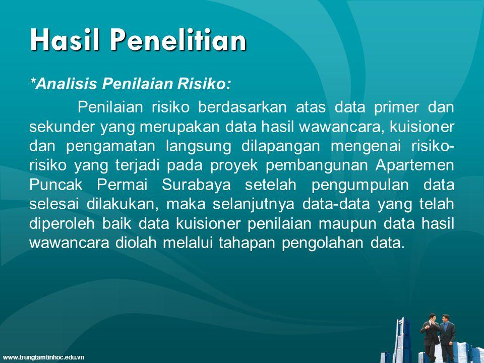 www.trungtamtinhoc.edu.vn Hasil Penelitian *Analisis Penilaian Risiko: Penilaian risiko berdasarkan atas data primer dan sekunder yang merupakan data