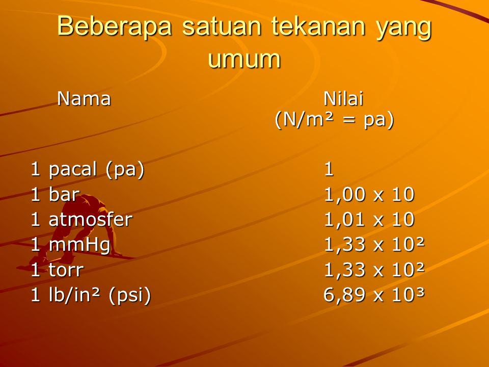 Beberapa satuan tekanan yang umum NamaNilai (N/m² = pa) NamaNilai (N/m² = pa) 1 pacal (pa) 1 1 bar1,00 x 10 1 atmosfer1,01 x 10 1 mmHg1,33 x 10² 1 torr1,33 x 10² 1 lb/in² (psi)6,89 x 10³
