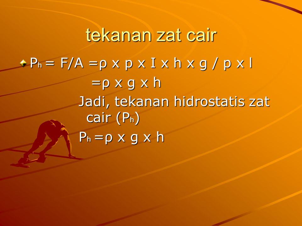 tekanan zat cair P h = F/A =ρ x p x I x h x g / p x l =ρ x g x h =ρ x g x h Jadi, tekanan hidrostatis zat cair (P h ) P h =ρ x g x h