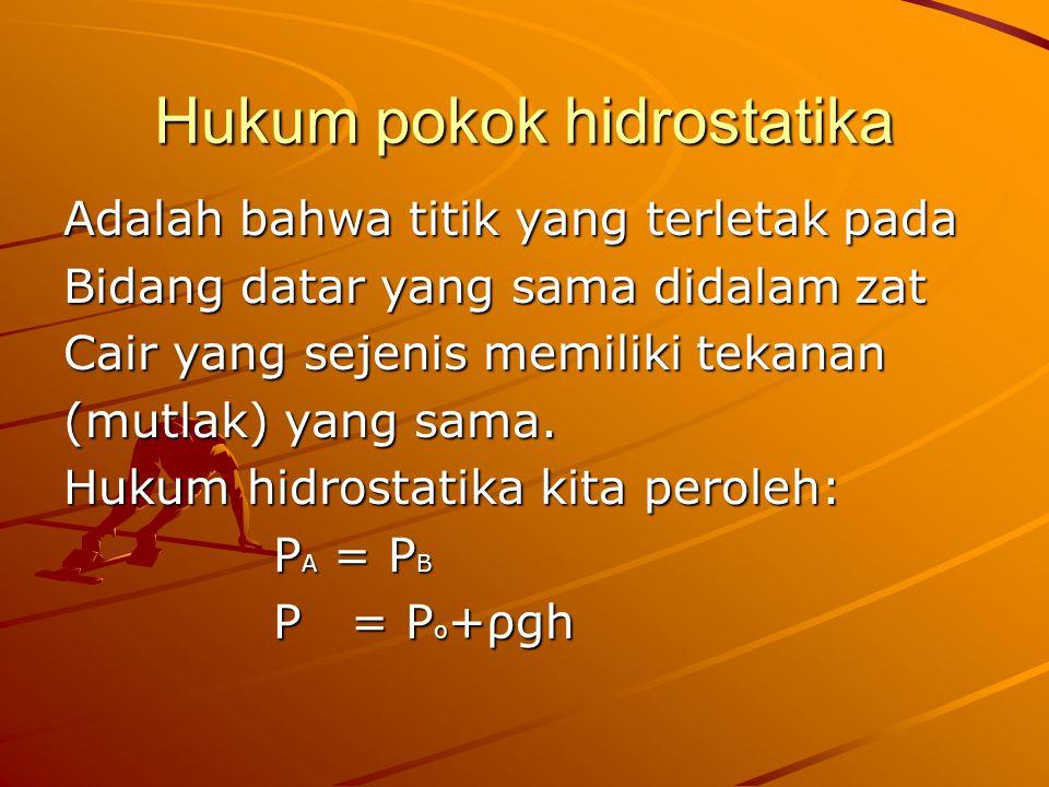 Hukum pokok hidrostatika Adalah bahwa titik yang terletak pada Bidang datar yang sama didalam zat Cair yang sejenis memiliki tekanan (mutlak) yang sam