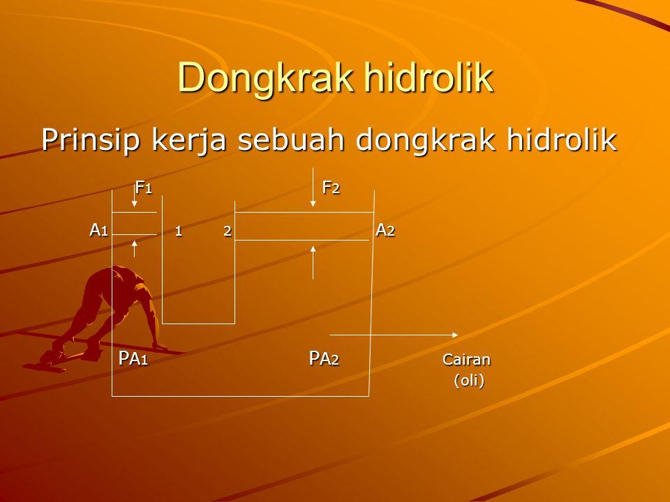 Dongkrak hidrolik Prinsip kerja sebuah dongkrak hidrolik F 1 F 2 F 1 F 2 A 11 2 A 2 A 11 2 A 2 P A 1 P A 2 Cairan (oli) P A 1 P A 2 Cairan (oli)