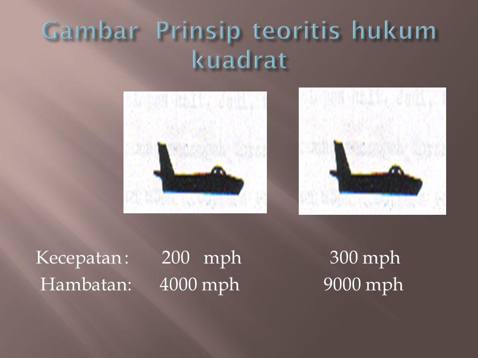 Kecepatan: 200 mph 300 mph Hambatan: 4000 mph 9000 mph