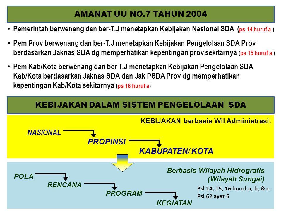AMANAT UU NO.7 TAHUN 2004 Pemerintah berwenang dan ber-T.J menetapkan Kebijakan Nasional SDA ( ps 14 huruf a ) Pem Prov berwenang dan ber-T.J menetapk
