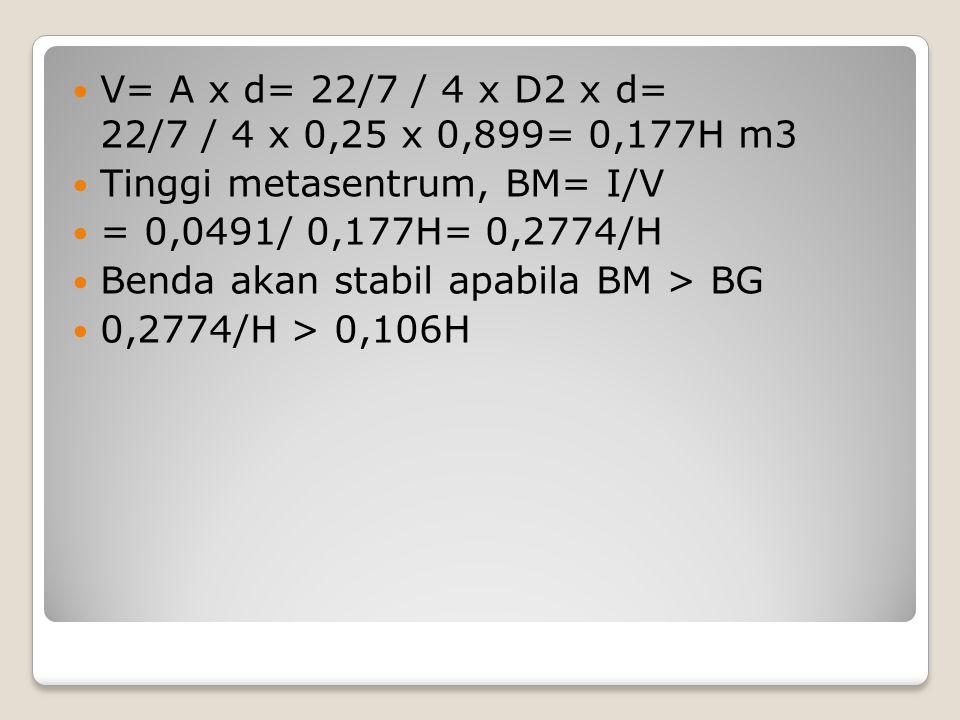 V= A x d= 22/7 / 4 x D2 x d= 22/7 / 4 x 0,25 x 0,899= 0,177H m3 Tinggi metasentrum, BM= I/V = 0,0491/ 0,177H= 0,2774/H Benda akan stabil apabila BM >
