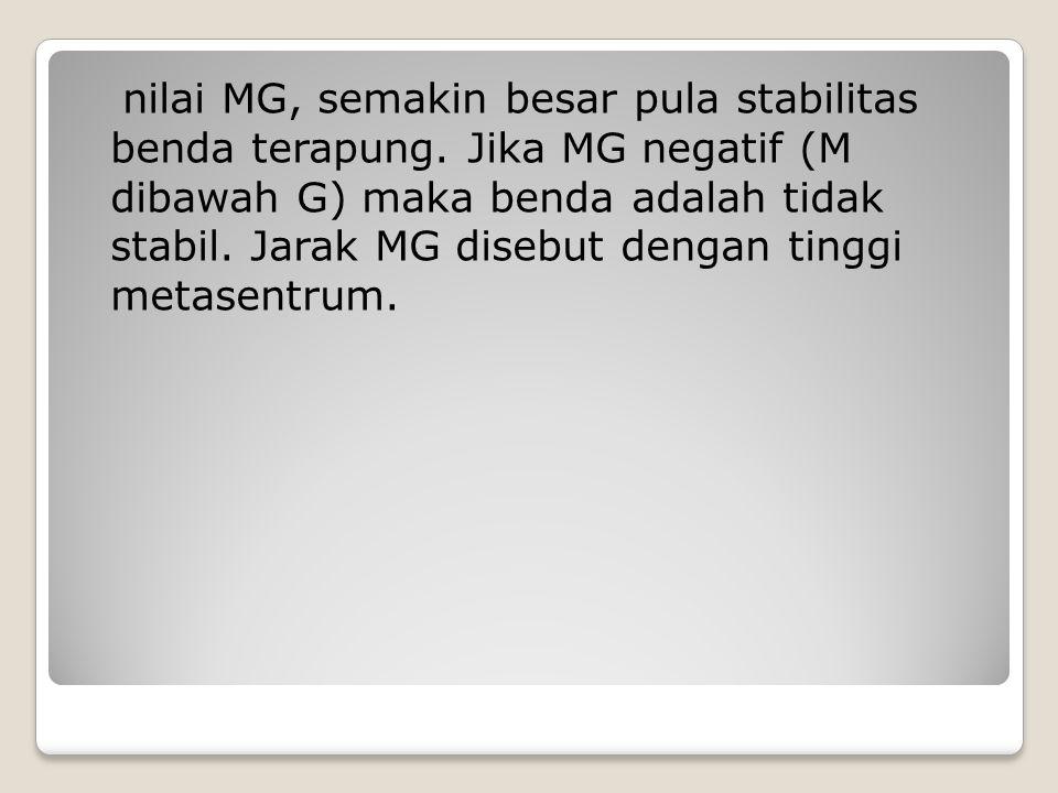 nilai MG, semakin besar pula stabilitas benda terapung. Jika MG negatif (M dibawah G) maka benda adalah tidak stabil. Jarak MG disebut dengan tinggi m