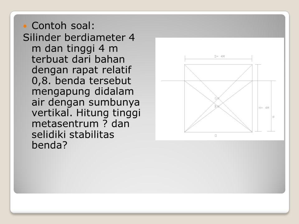 Contoh soal: Silinder berdiameter 4 m dan tinggi 4 m terbuat dari bahan dengan rapat relatif 0,8. benda tersebut mengapung didalam air dengan sumbunya