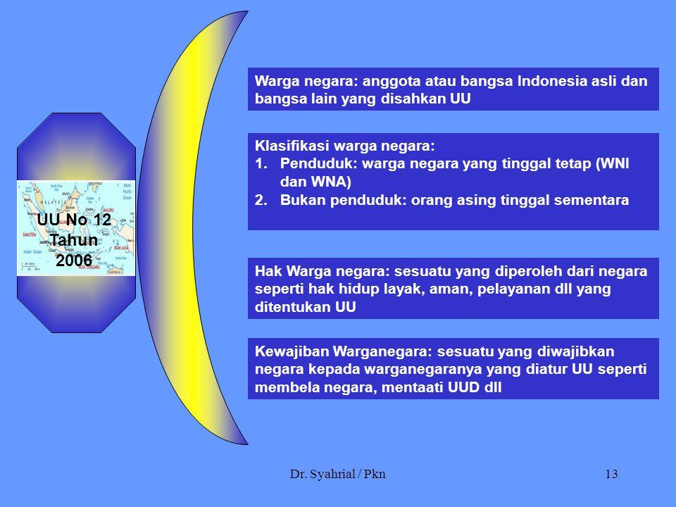 Dr. Syahrial / Pkn13 Warga negara: anggota atau bangsa Indonesia asli dan bangsa lain yang disahkan UU Klasifikasi warga negara: 1.Penduduk: warga neg