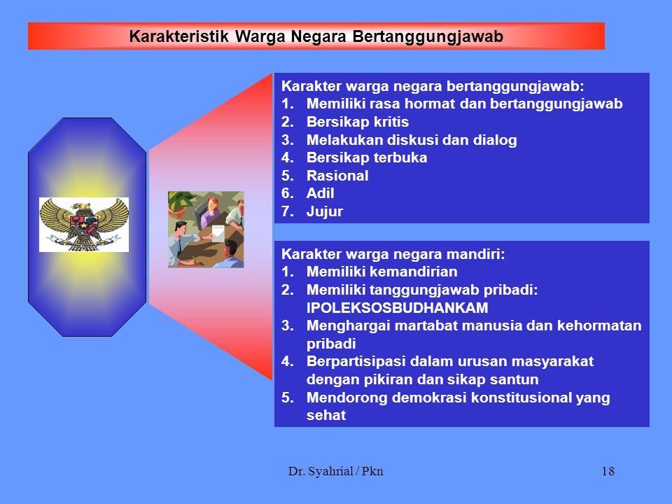 Dr. Syahrial / Pkn18 Karakteristik Warga Negara Bertanggungjawab Karakter warga negara bertanggungjawab: 1.Memiliki rasa hormat dan bertanggungjawab 2