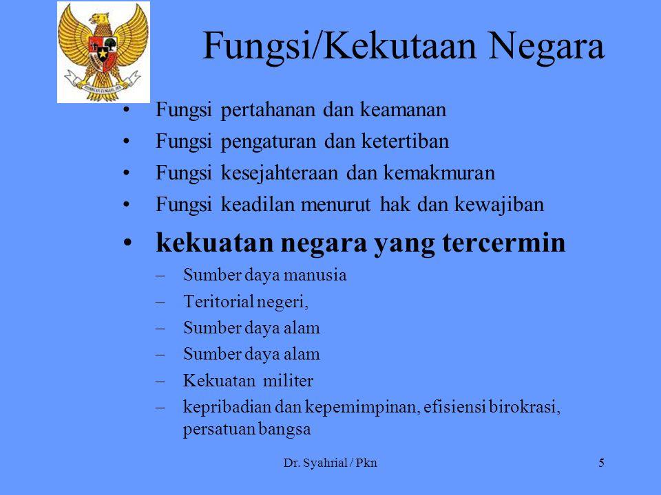 Dr. Syahrial / Pkn5 Fungsi/Kekutaan Negara Fungsi pertahanan dan keamanan Fungsi pengaturan dan ketertiban Fungsi kesejahteraan dan kemakmuran Fungsi