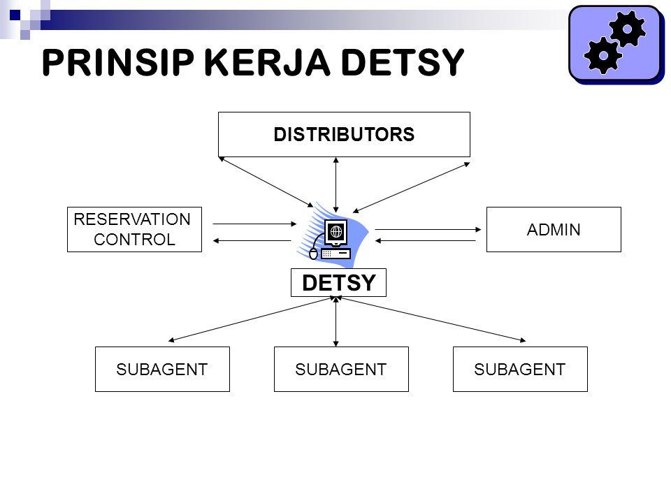 PRINSIP KERJA DETSY DISTRIBUTORS ADMIN RESERVATION CONTROL DETSY SUBAGENT
