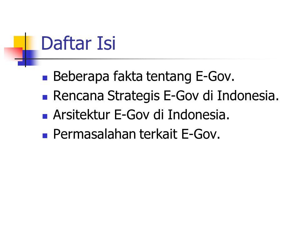 Daftar Isi Beberapa fakta tentang E-Gov.Rencana Strategis E-Gov di Indonesia.