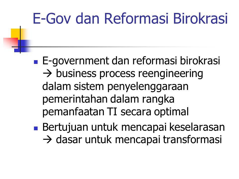 Problem Implementasi E-Gov Pemerintah pusat Belum ada rencana induk atau strategi nasional yang komprehensif Kesamaan pandangan dan gerak langkah anta
