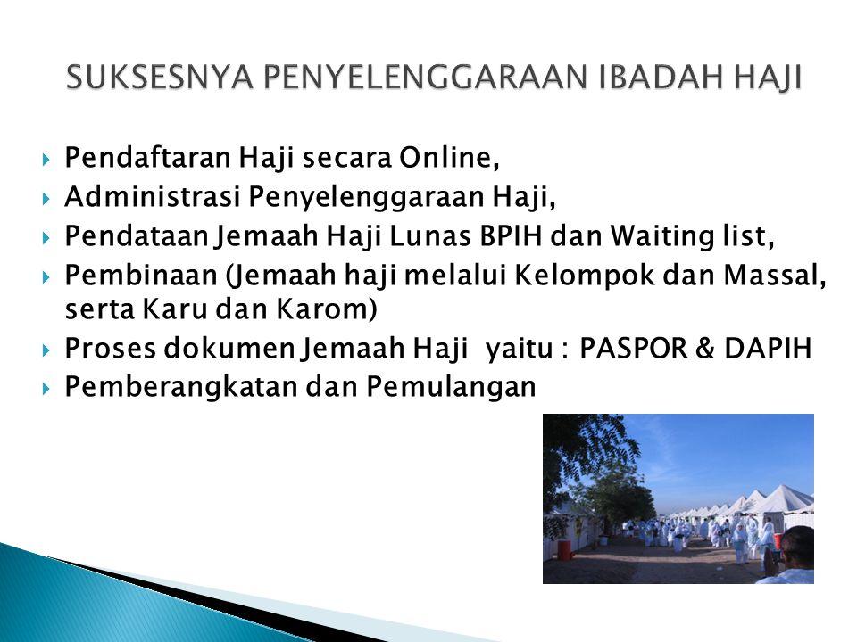  Pendaftaran Haji secara Online,  Administrasi Penyelenggaraan Haji,  Pendataan Jemaah Haji Lunas BPIH dan Waiting list,  Pembinaan (Jemaah haji m