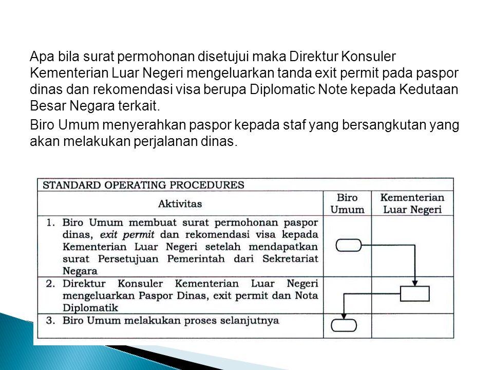 Apa bila surat permohonan disetujui maka Direktur Konsuler Kementerian Luar Negeri mengeluarkan tanda exit permit pada paspor dinas dan rekomendasi vi
