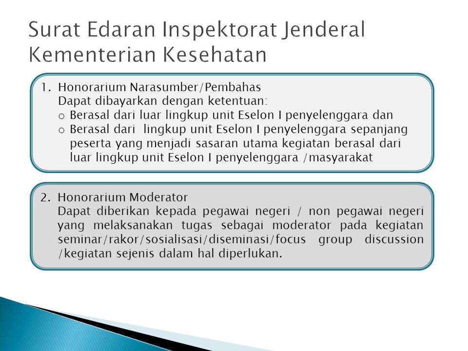 1.Honorarium Narasumber/Pembahas Dapat dibayarkan dengan ketentuan: o Berasal dari luar lingkup unit Eselon I penyelenggara dan o Berasal dari lingkup