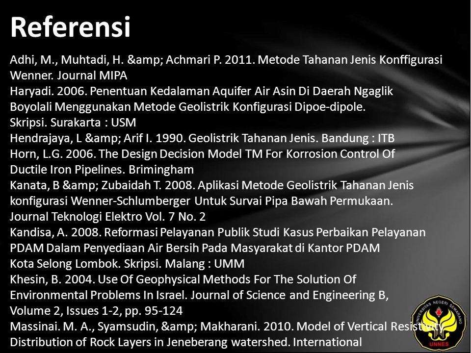 Referensi Adhi, M., Muhtadi, H. & Achmari P. 2011.