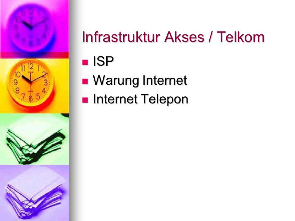 Infrastruktur Akses Informasi Telekomunikasi Telekomunikasi Komputer Komputer