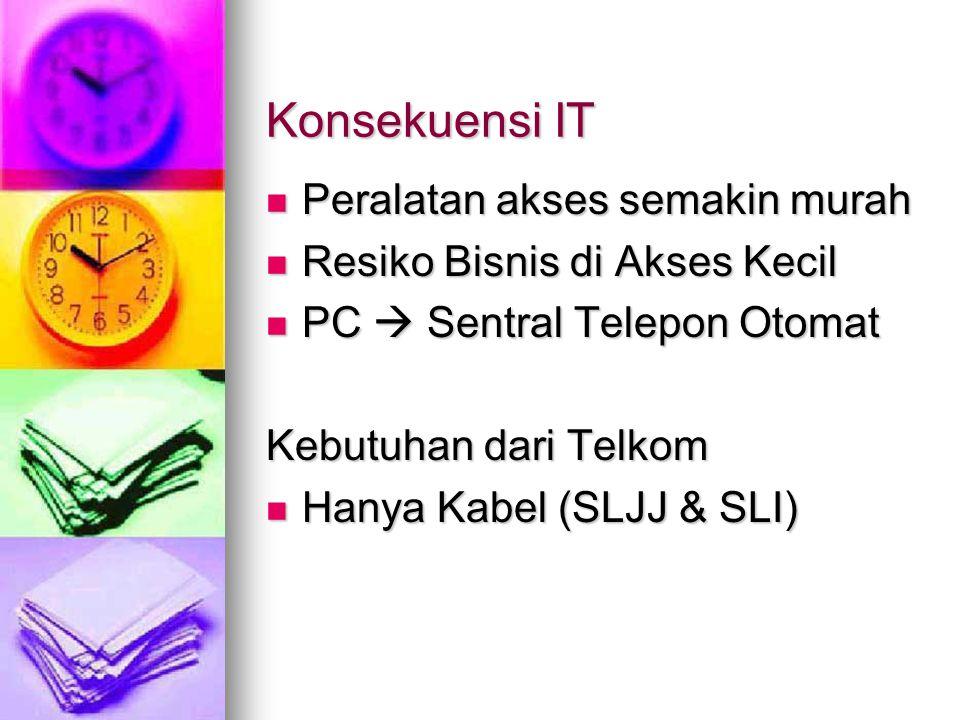 Model Jaringan Telkom Jaringan Akses Lokal Jaringan Akses Lokal Jaringan Regional (SLJJ) Jaringan Regional (SLJJ) Jaringan Internasional (SLI) Jaringa