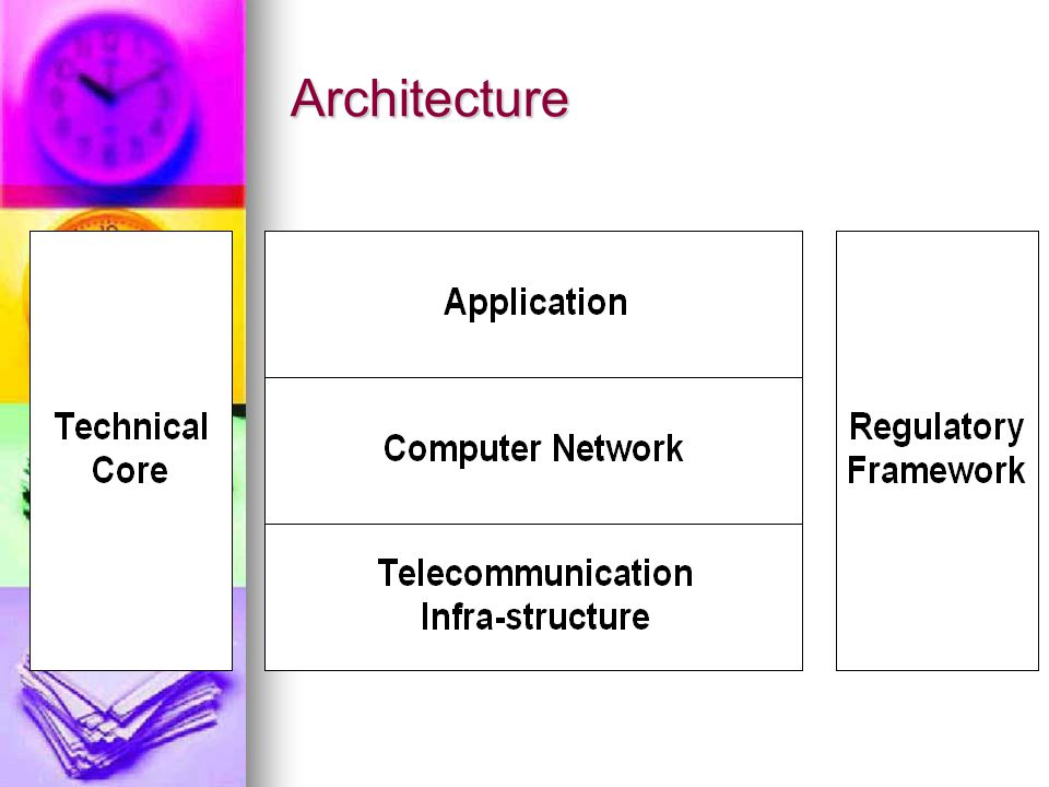 Isu QC Infrastruktur Teknologi Baru tidak di atur.