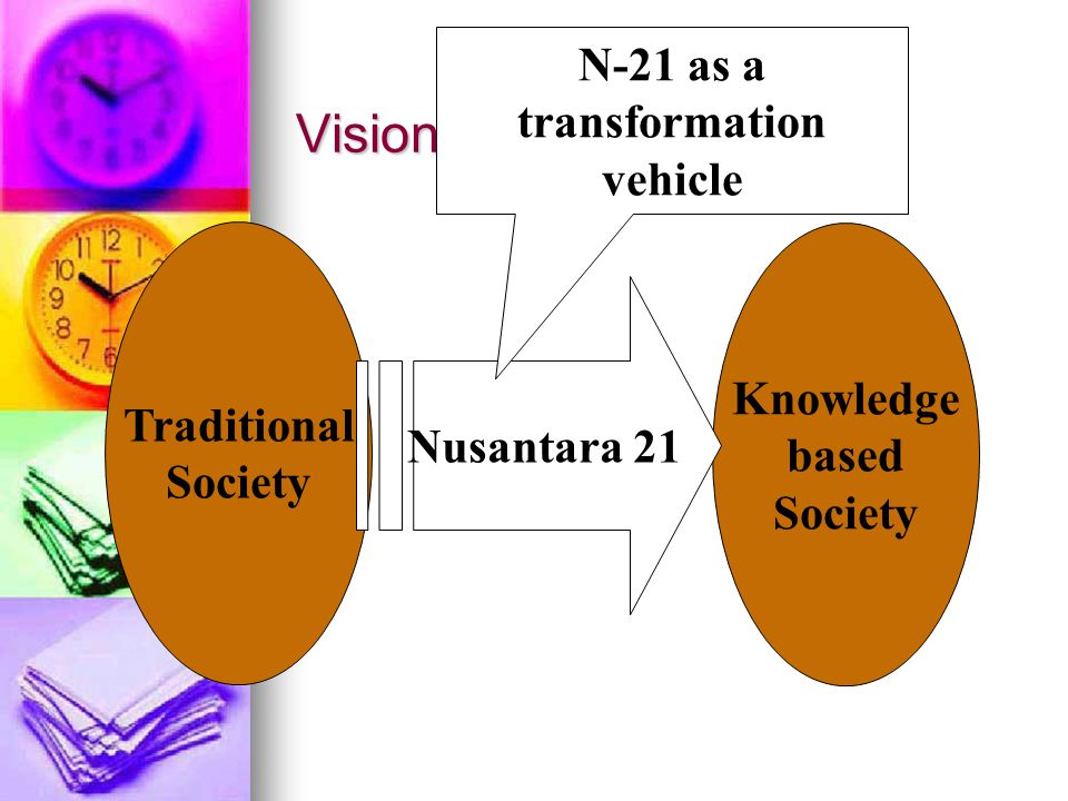 Vision Traditional Society Knowledge based Society Nusantara 21 N-21 as a transformation vehicle