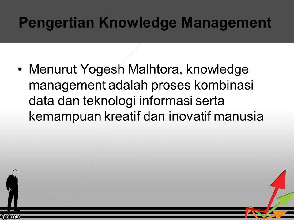 Pengertian Knowledge Management Menurut Yogesh Malhtora, knowledge management adalah proses kombinasi data dan teknologi informasi serta kemampuan kre