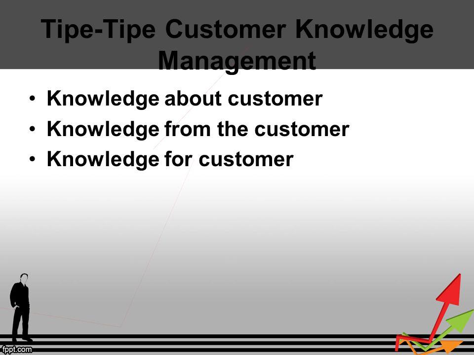 Tipe-Tipe Customer Knowledge Management Knowledge about customer Knowledge from the customer Knowledge for customer