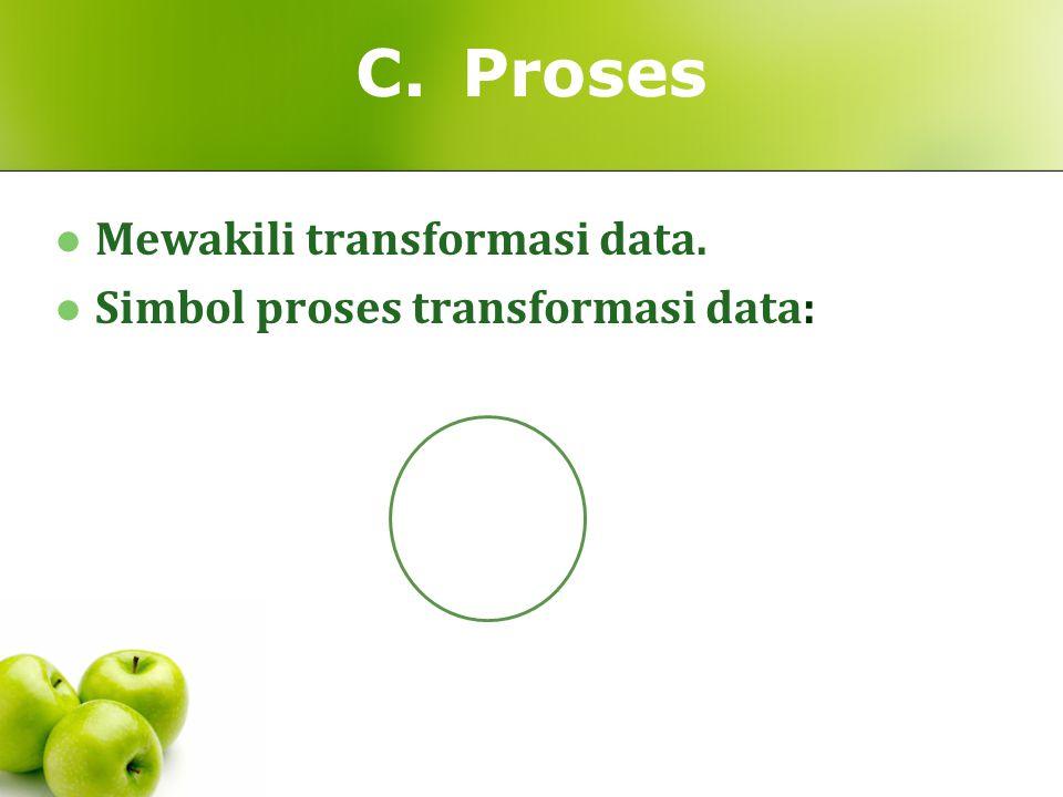 C.Proses Mewakili transformasi data. Simbol proses transformasi data: