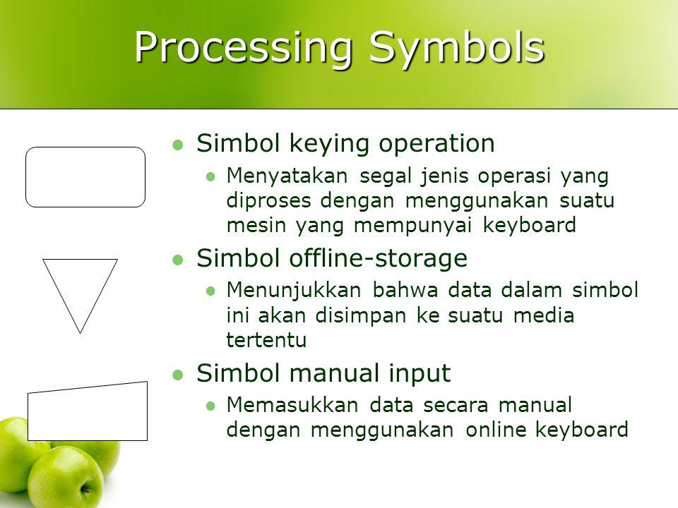 Processing Symbols Simbol keying operation Menyatakan segal jenis operasi yang diproses dengan menggunakan suatu mesin yang mempunyai keyboard Simbol
