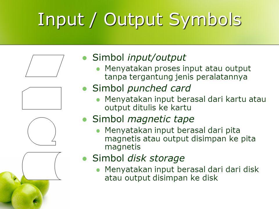 Input / Output Symbols Simbol input/output Menyatakan proses input atau output tanpa tergantung jenis peralatannya Simbol punched card Menyatakan inpu