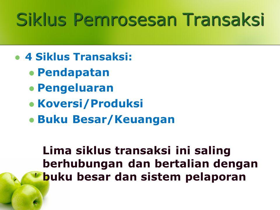 Siklus Pemrosesan Transaksi 4 Siklus Transaksi: Pendapatan Pengeluaran Koversi/Produksi Buku Besar/Keuangan Lima siklus transaksi ini saling berhubung