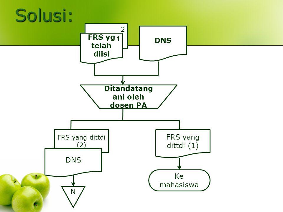Solusi: DNS Ditandatang ani oleh dosen PA FRS yang dittdi (2) DNS N FRS yang dittdi (1) Ke mahasiswa FRS yg telah diisi 2 1