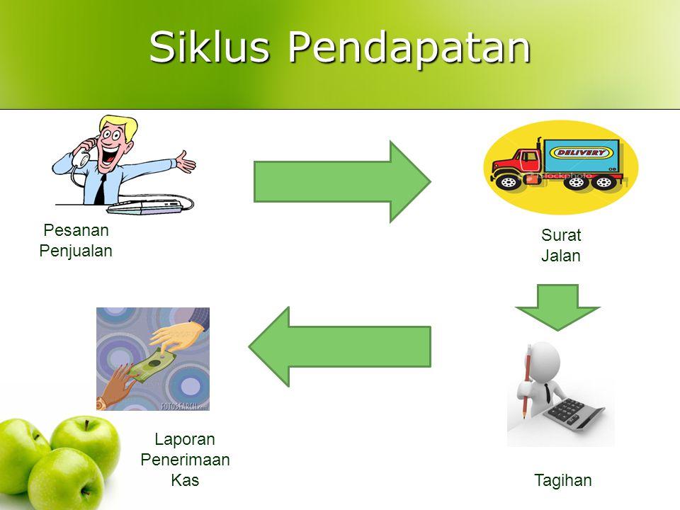 Siklus Pendapatan Pesanan Penjualan Laporan Penerimaan Kas Surat Jalan Tagihan