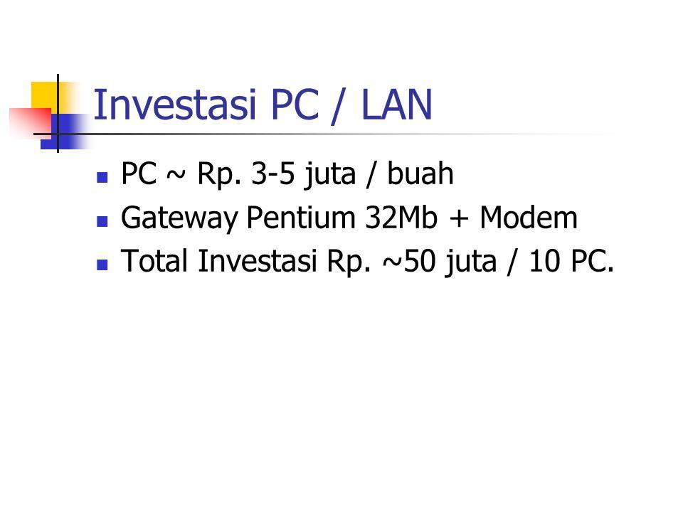 Investasi PC / LAN PC ~ Rp. 3-5 juta / buah Gateway Pentium 32Mb + Modem Total Investasi Rp.
