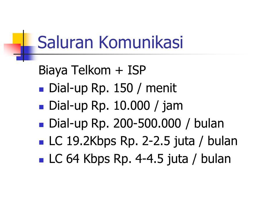 Saluran Komunikasi Biaya Telkom + ISP Dial-up Rp. 150 / menit Dial-up Rp. 10.000 / jam Dial-up Rp. 200-500.000 / bulan LC 19.2Kbps Rp. 2-2.5 juta / bu