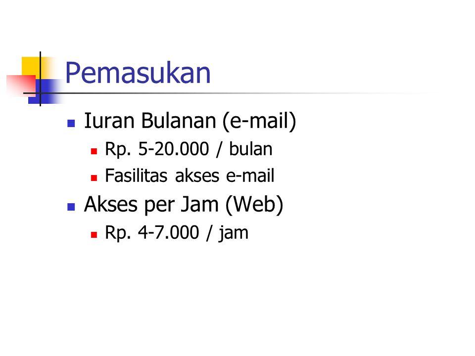 Pemasukan Iuran Bulanan (e-mail) Rp.