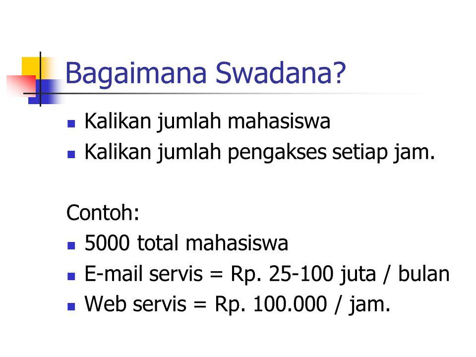 Bagaimana Swadana. Kalikan jumlah mahasiswa Kalikan jumlah pengakses setiap jam.